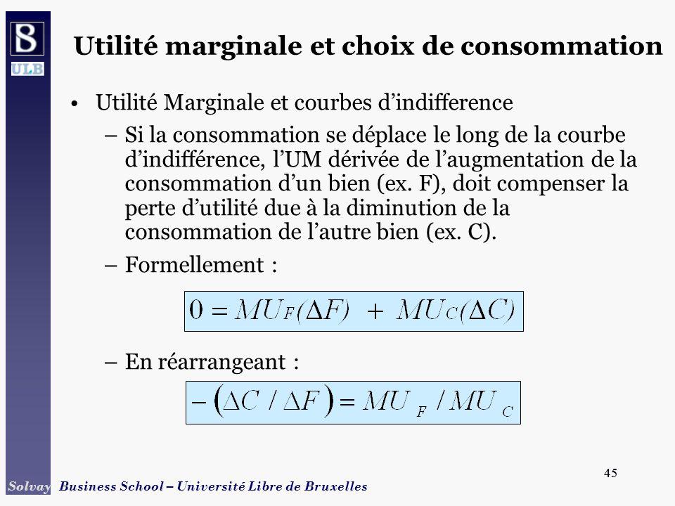 45 Solvay Business School – Université Libre de Bruxelles 45 Utilité Marginale et courbes dindifference –Si la consommation se déplace le long de la c