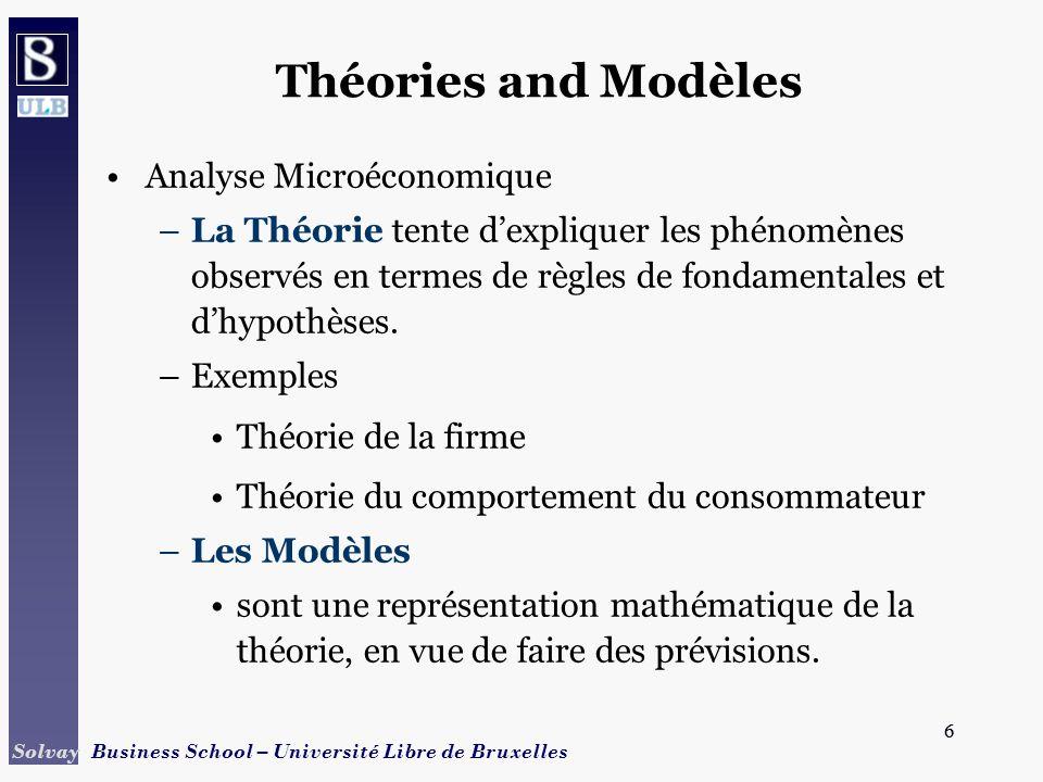 6 Solvay Business School – Université Libre de Bruxelles 6 Théories and Modèles Analyse Microéconomique –La Théorie tente dexpliquer les phénomènes ob