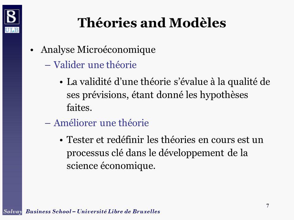 7 Solvay Business School – Université Libre de Bruxelles 7 Théories and Modèles Analyse Microéconomique –Valider une théorie La validité dune théorie