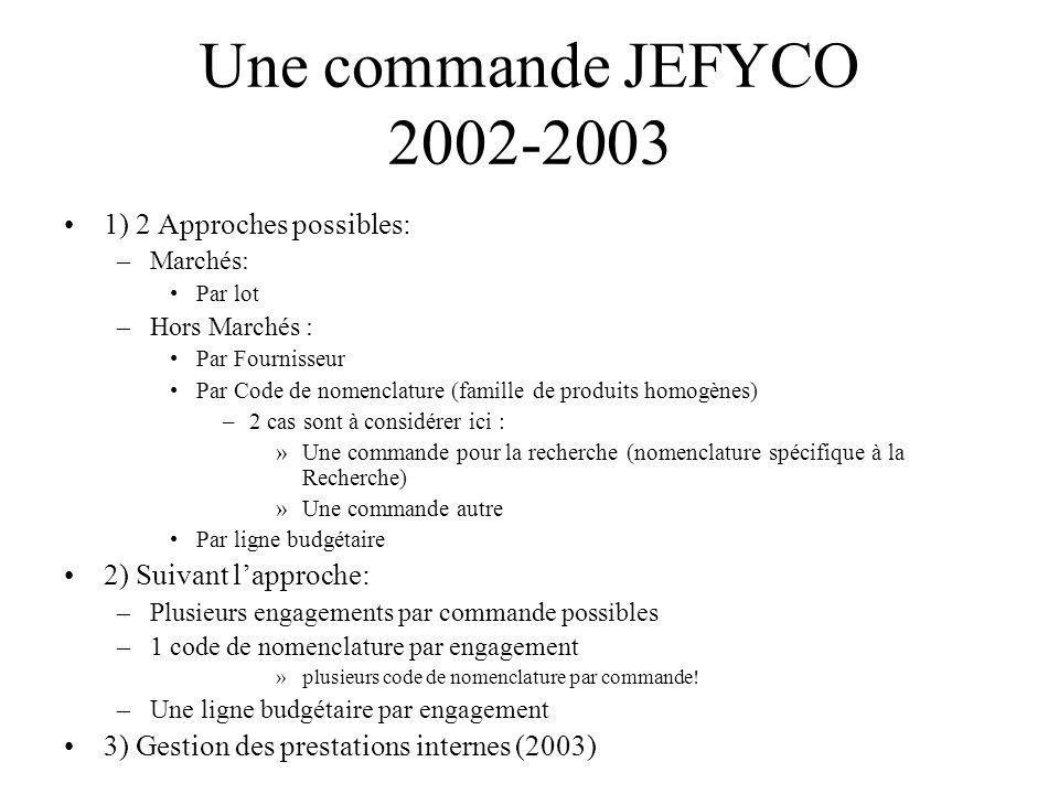 Une commande JEFYCO 2002-2003 1) 2 Approches possibles: –Marchés: Par lot –Hors Marchés : Par Fournisseur Par Code de nomenclature (famille de produit