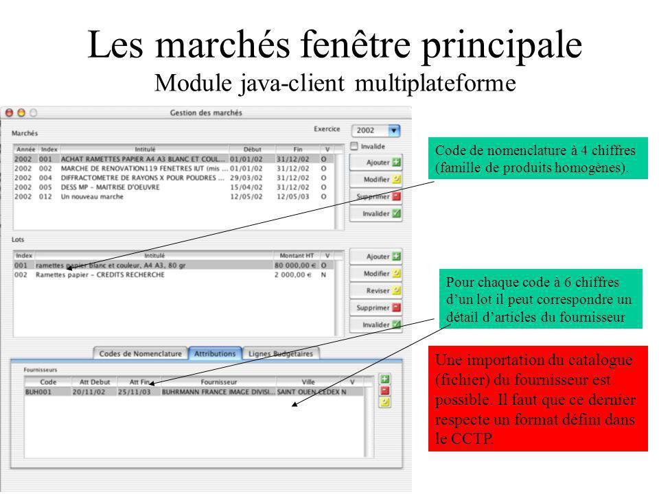 Les marchés fenêtre principale Module java-client multiplateforme Code de nomenclature à 4 chiffres (famille de produits homogènes). Pour chaque code