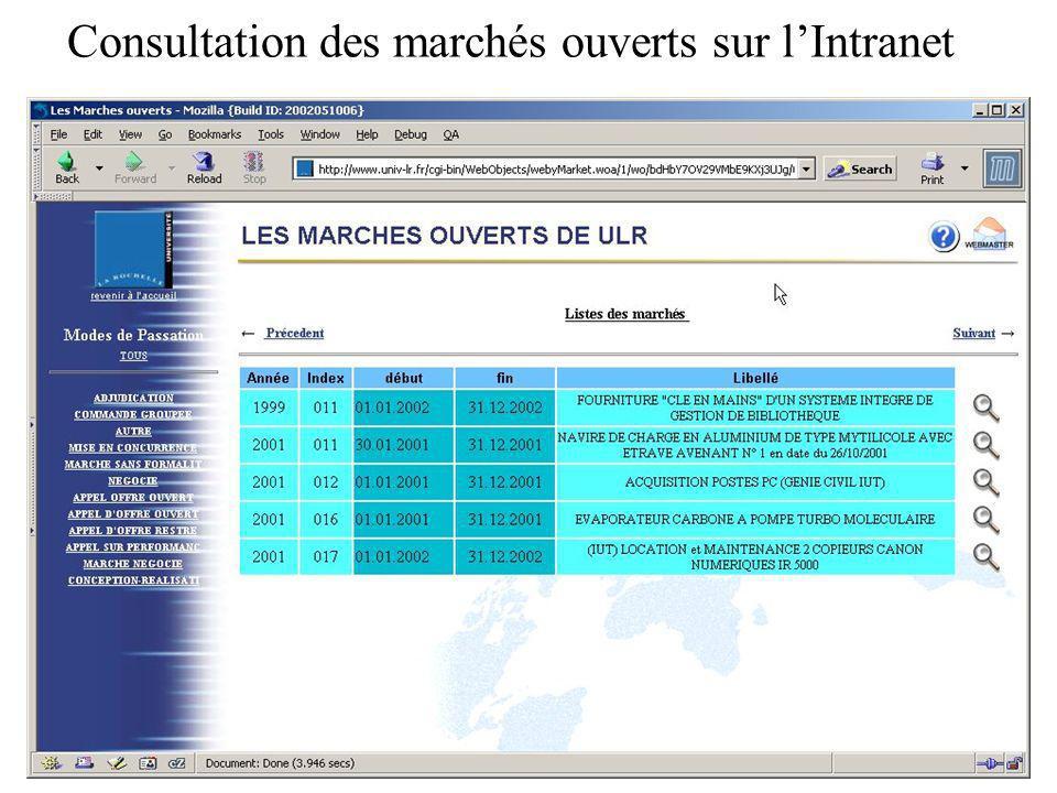 Consultation des marchés ouverts sur lIntranet
