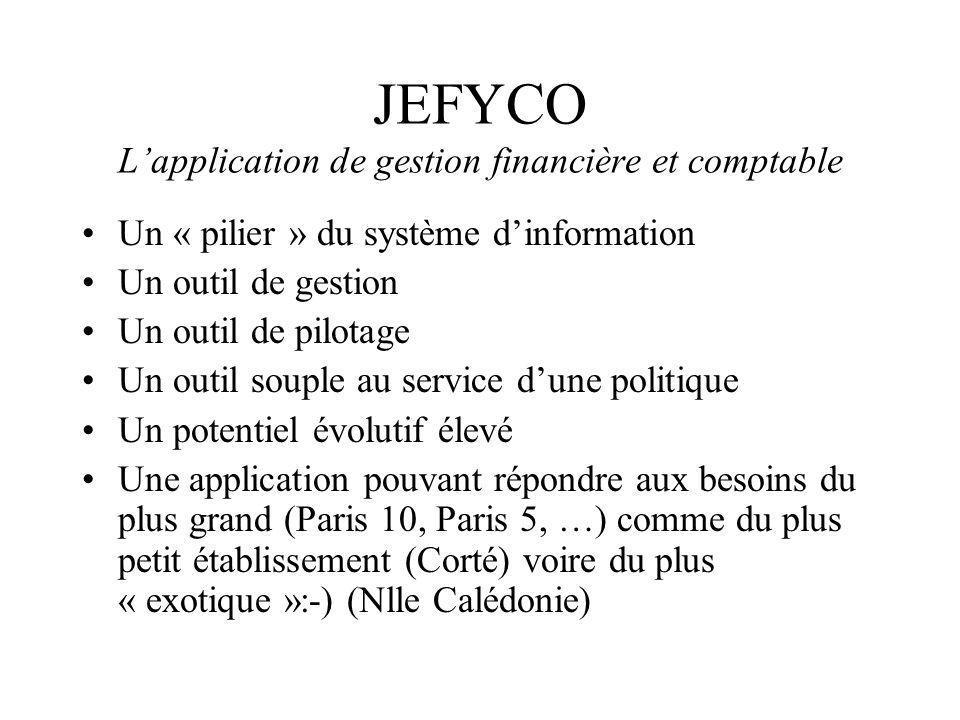 JEFYCO Lapplication de gestion financière et comptable Un « pilier » du système dinformation Un outil de gestion Un outil de pilotage Un outil souple