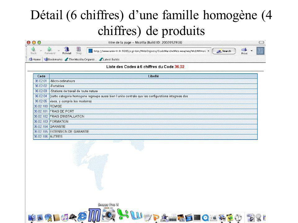 Détail (6 chiffres) dune famille homogène (4 chiffres) de produits