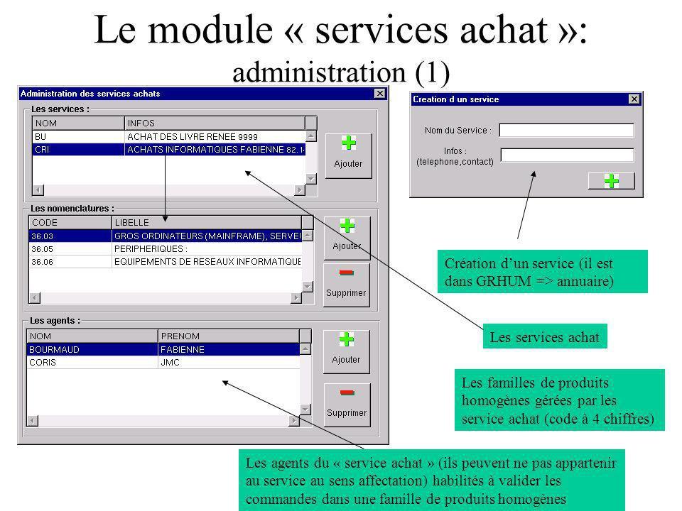 Le module « services achat »: administration (1) Les services achat Création dun service (il est dans GRHUM => annuaire) Les familles de produits homo