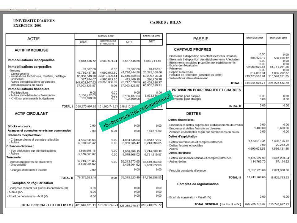 Autres MODULES Module autonome de traitement automatique (lecture CMC7, écriture, endossage) des chèquesModule autonome de traitement automatique (lecture CMC7, écriture, endossage) des chèques Module téléphonie –Pontage de JEFYCO avec le fichier taxation de lautocommutateur (Pont existant pour lAlcatel 4400) Modules Web « natifs » et personnalisables Situation recettes, visa rejets mandats : en fonctionnement Taxe dapprentissage : en test