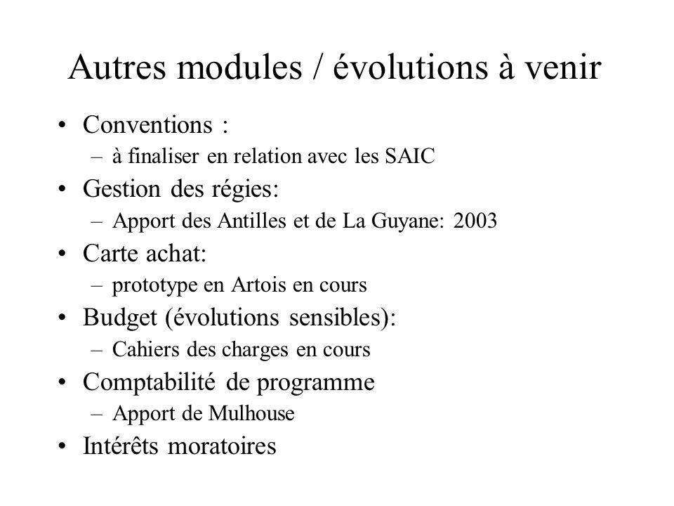 Autres modules / évolutions à venir Conventions : –à finaliser en relation avec les SAIC Gestion des régies: –Apport des Antilles et de La Guyane: 200