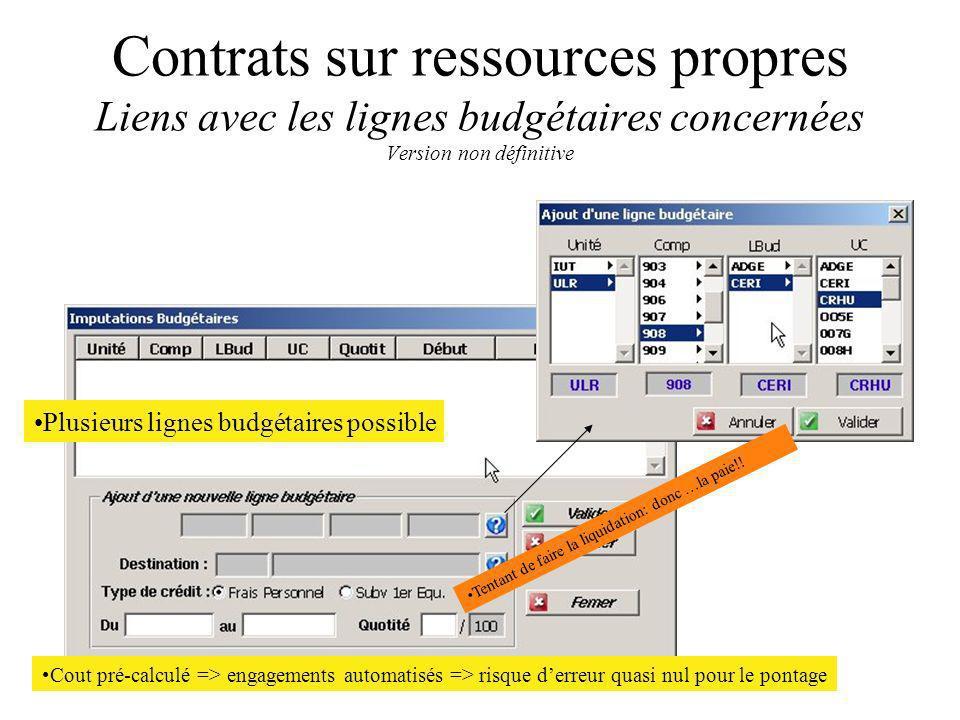 Contrats sur ressources propres Liens avec les lignes budgétaires concernées Version non définitive Plusieurs lignes budgétaires possible Cout pré-cal