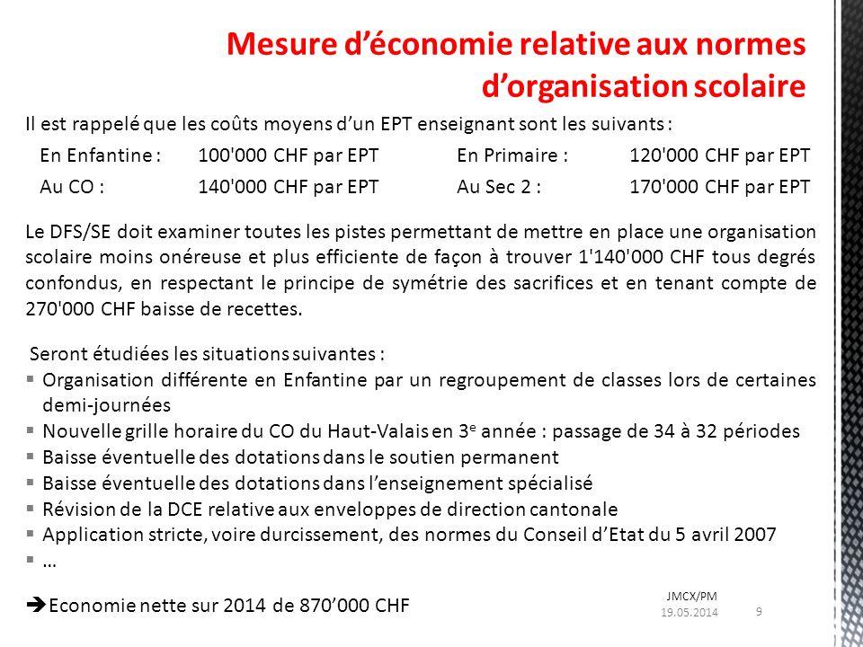Il est rappelé que les coûts moyens dun EPT enseignant sont les suivants : En Enfantine :100'000 CHF par EPT En Primaire :120'000 CHF par EPT Au CO :1
