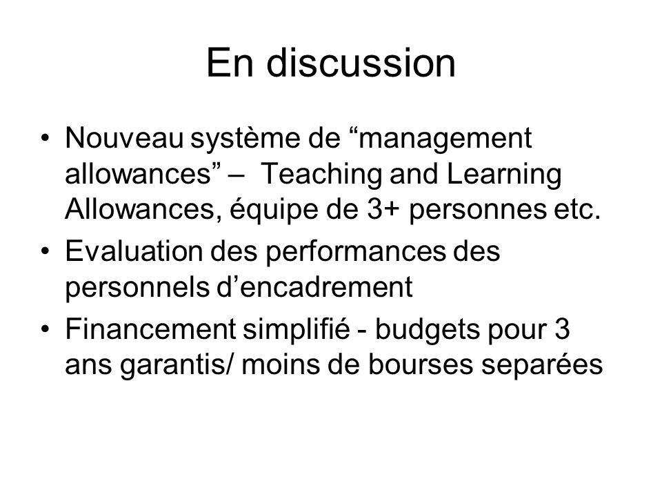 En discussion Nouveau système de management allowances – Teaching and Learning Allowances, équipe de 3+ personnes etc. Evaluation des performances des
