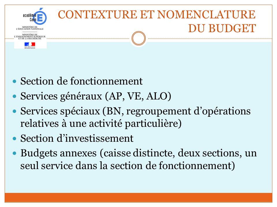 CONTEXTURE ET NOMENCLATURE DU BUDGET Section de fonctionnement Services généraux (AP, VE, ALO) Services spéciaux (BN, regroupement dopérations relativ