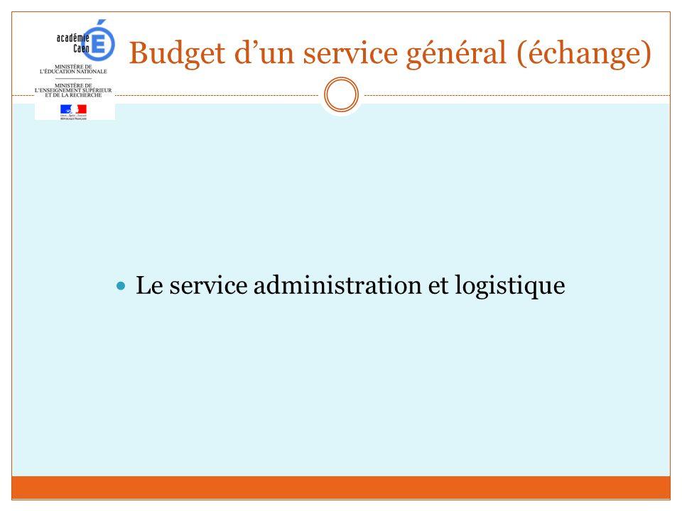 Budget dun service général (échange) Le service administration et logistique