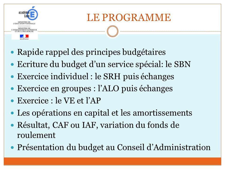 LE PROGRAMME Rapide rappel des principes budgétaires Ecriture du budget dun service spécial: le SBN Exercice individuel : le SRH puis échanges Exercic