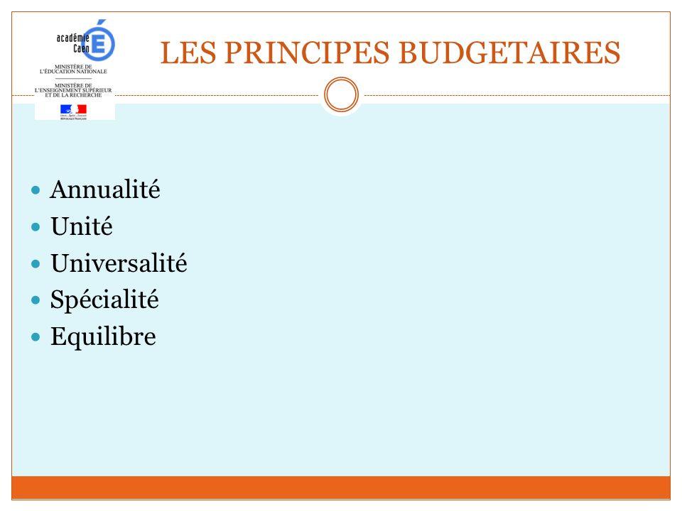 Budget du service Bourses Nationales RECETTES Etat DEPENSES Destinations : bourses, remises de principe, primes
