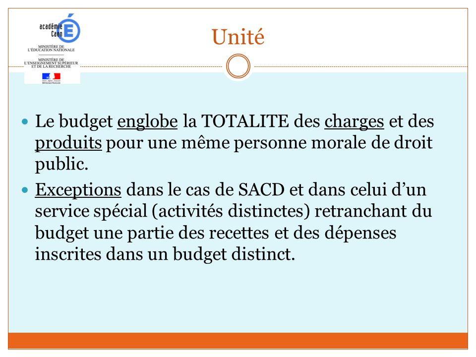 Unité Le budget englobe la TOTALITE des charges et des produits pour une même personne morale de droit public. Exceptions dans le cas de SACD et dans