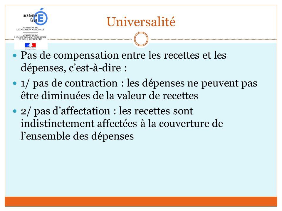 Universalité Pas de compensation entre les recettes et les dépenses, cest-à-dire : 1/ pas de contraction : les dépenses ne peuvent pas être diminuées