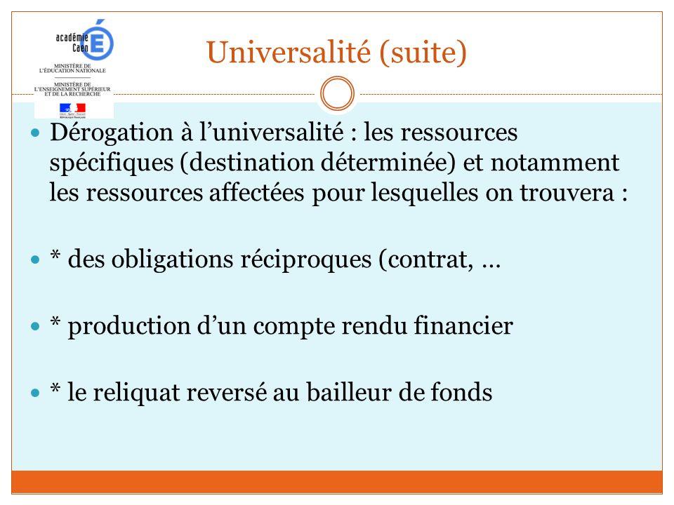 Universalité (suite) Dérogation à luniversalité : les ressources spécifiques (destination déterminée) et notamment les ressources affectées pour lesqu