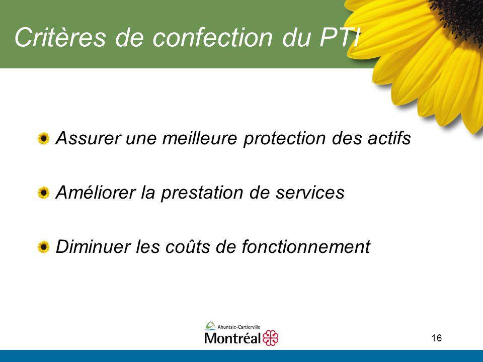 16 Critères de confection du PTI Assurer une meilleure protection des actifs Améliorer la prestation de services Diminuer les coûts de fonctionnement
