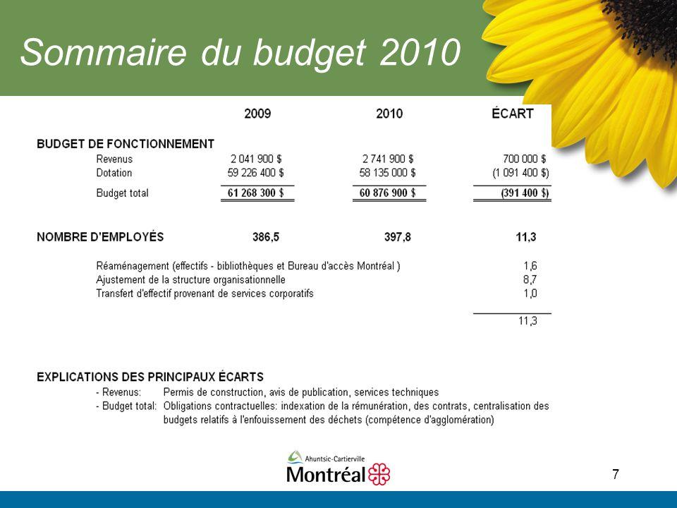 7 Sommaire du budget 2010