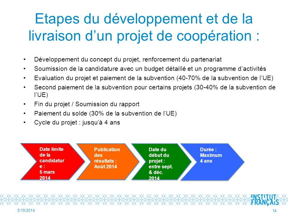 Etapes du développement et de la livraison dun projet de coopération : Développement du concept du projet, renforcement du partenariat Soumission de la candidature avec un budget détaillé et un programme dactivités Evaluation du projet et paiement de la subvention (40-70% de la subvention de lUE) Second paiement de la subvention pour certains projets (30-40% de la subvention de lUE) Fin du projet / Soumission du rapport Paiement du solde (30% de la subvention de lUE) Cycle du projet : jusquà 4 ans 5/19/2014 14 Date limite de la candidatur e : 5 mars 2014 Date limite de la candidatur e : 5 mars 2014 Publication des résultats : Août 2014 Publication des résultats : Août 2014 Date du début du projet : entre sept.
