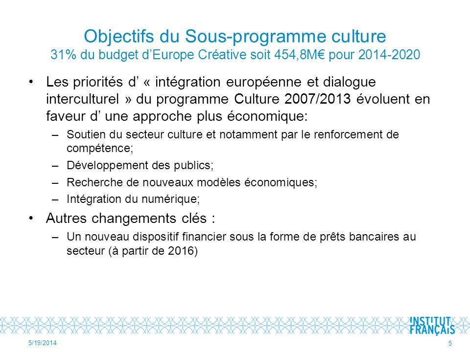 Objectifs du Sous-programme culture 31% du budget dEurope Créative soit 454,8M pour 2014-2020 Les priorités d « intégration européenne et dialogue interculturel » du programme Culture 2007/2013 évoluent en faveur d une approche plus économique: –Soutien du secteur culture et notamment par le renforcement de compétence; –Développement des publics; –Recherche de nouveaux modèles économiques; –Intégration du numérique; Autres changements clés : –Un nouveau dispositif financier sous la forme de prêts bancaires au secteur (à partir de 2016) 5/19/2014 5