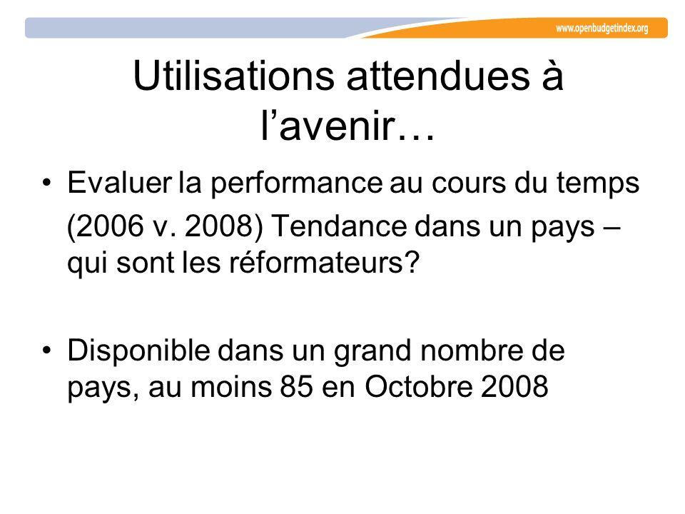 Utilisations attendues à lavenir… Evaluer la performance au cours du temps (2006 v. 2008) Tendance dans un pays – qui sont les réformateurs? Disponibl