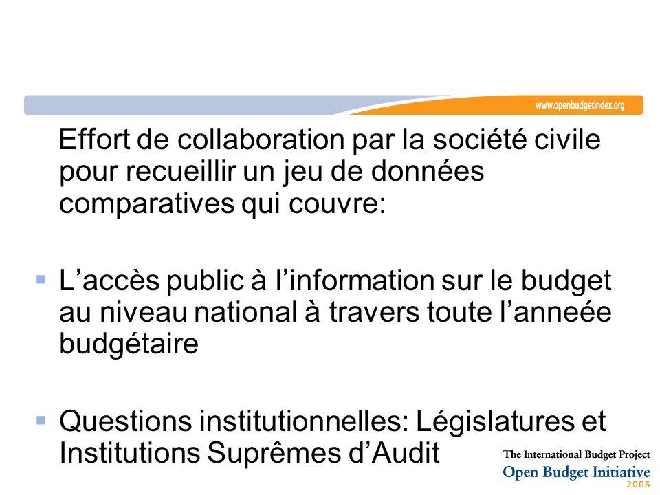 Effort de collaboration par la société civile pour recueillir un jeu de données comparatives qui couvre: Laccès public à linformation sur le budget au