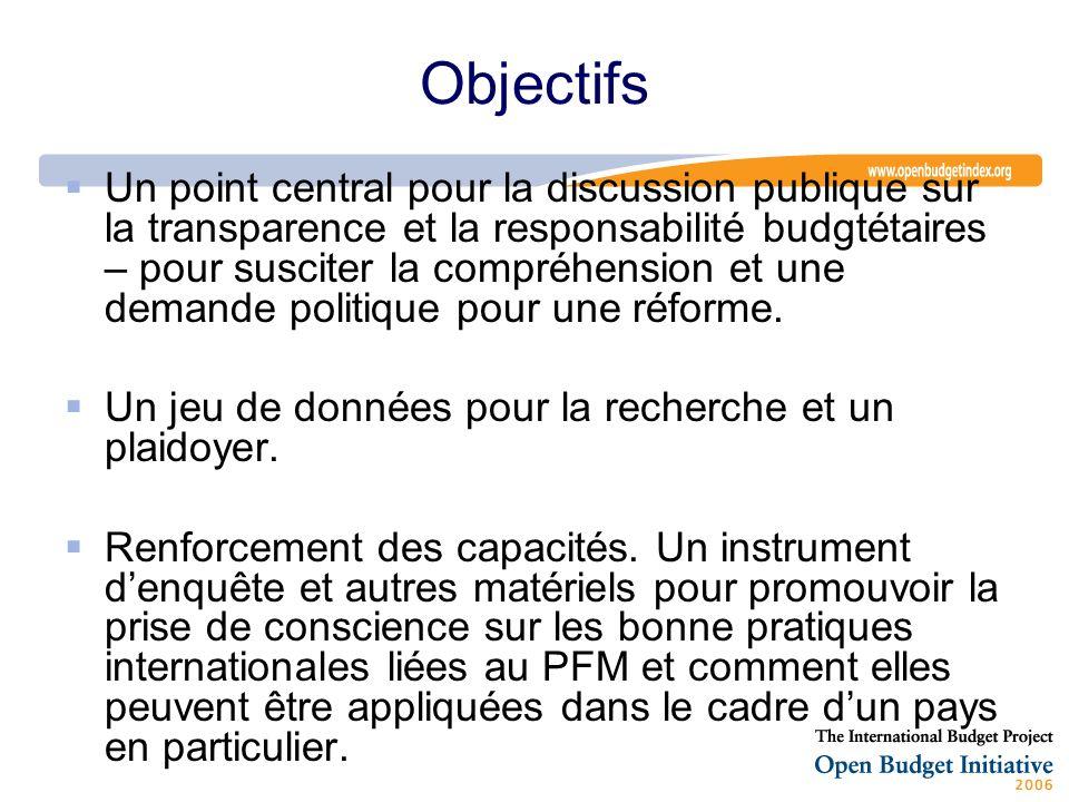 Objectifs Un point central pour la discussion publique sur la transparence et la responsabilité budgtétaires – pour susciter la compréhension et une d