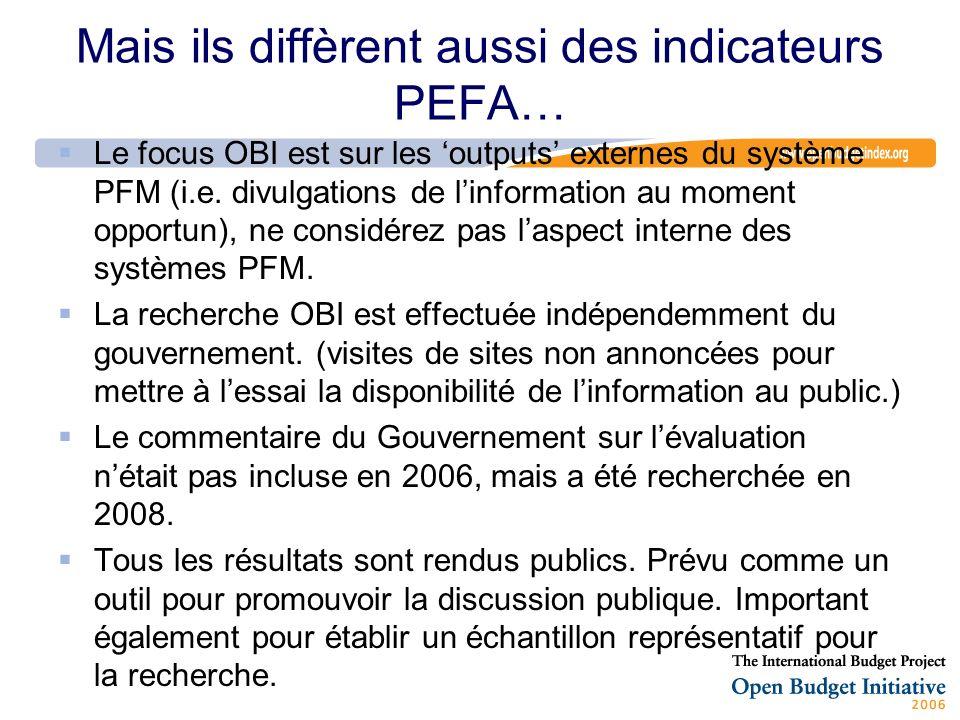 Mais ils diffèrent aussi des indicateurs PEFA… Le focus OBI est sur les outputs externes du système PFM (i.e. divulgations de linformation au moment o