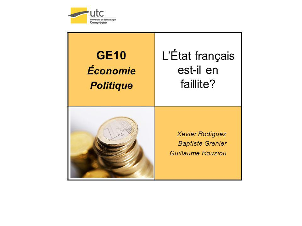Sommaire I) Le budget de l'état français a) Définitions b) Situation actuelle c) Causes II) LEtat est-il en faillite? a) Scénario Impossible b) Invest