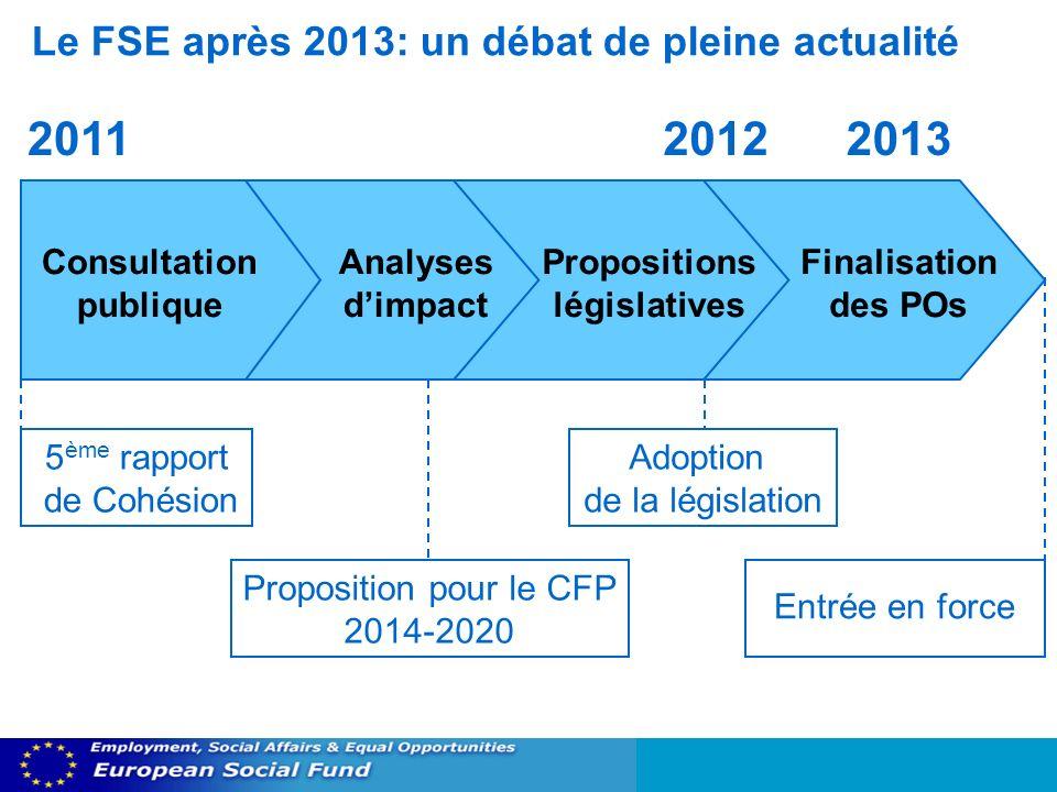 Le FSE après 2013: un débat de pleine actualité Consultation publique Analyses dimpact Propositions législatives Finalisation des POs 201120122013 5 è