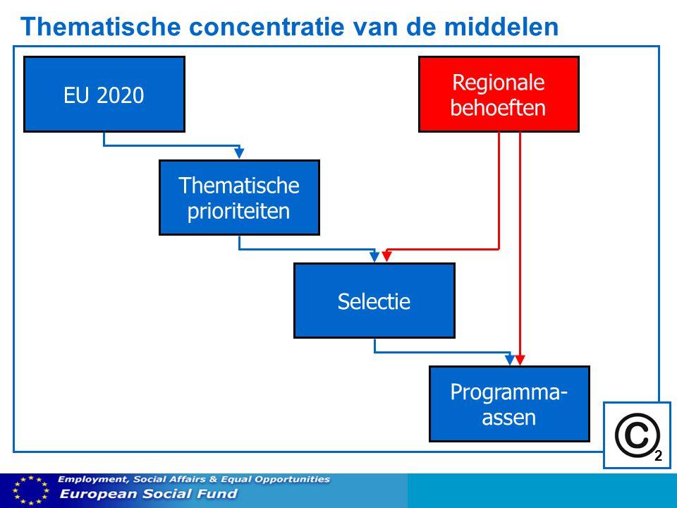 Thematische concentratie van de middelen Thematische prioriteiten Selectie Programma- assen EU 2020 Regionale behoeften 2