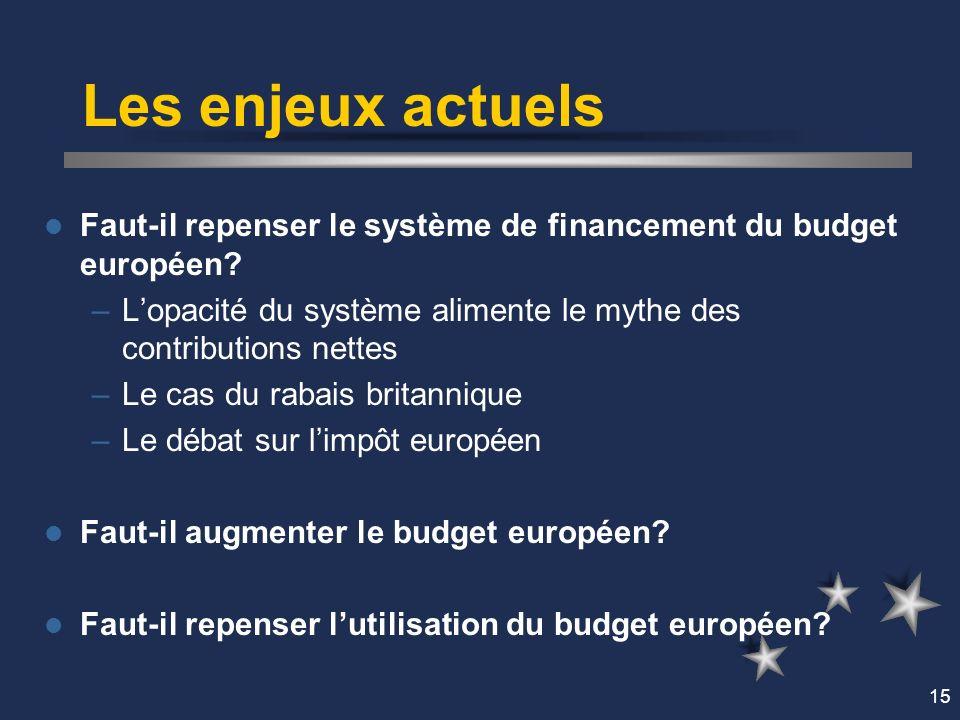 15 Les enjeux actuels Faut-il repenser le système de financement du budget européen? –Lopacité du système alimente le mythe des contributions nettes –