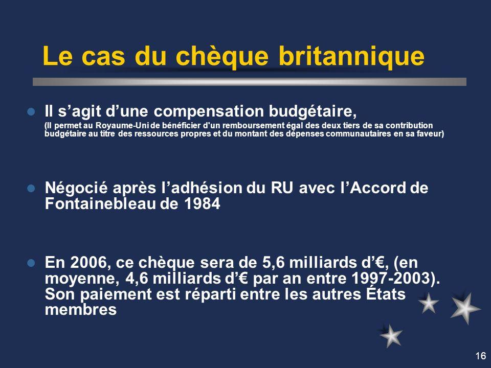 16 Le cas du chèque britannique Il sagit dune compensation budgétaire, (Il permet au Royaume-Uni de bénéficier d un remboursement égal des deux tiers de sa contribution budgétaire au titre des ressources propres et du montant des dépenses communautaires en sa faveur) Négocié après ladhésion du RU avec lAccord de Fontainebleau de 1984 En 2006, ce chèque sera de 5,6 milliards d, (en moyenne, 4,6 milliards d par an entre 1997-2003).