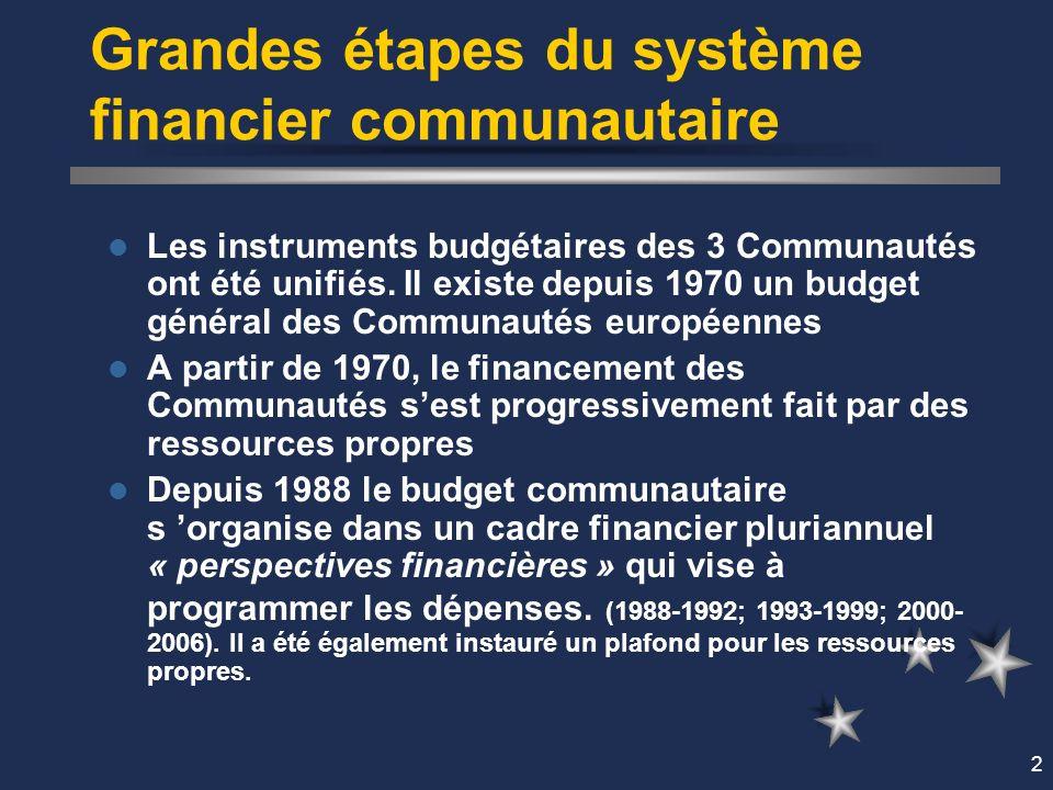 2 Grandes étapes du système financier communautaire Les instruments budgétaires des 3 Communautés ont été unifiés. Il existe depuis 1970 un budget gén