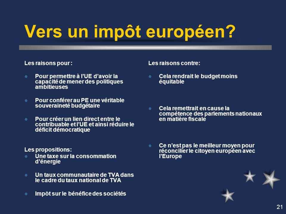 21 Vers un impôt européen? Les raisons pour : Pour permettre à lUE davoir la capacité de mener des politiques ambitieuses Pour conférer au PE une véri