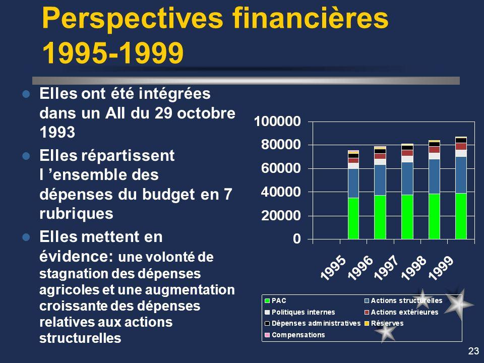 23 Perspectives financières 1995-1999 Elles ont été intégrées dans un AII du 29 octobre 1993 Elles répartissent l ensemble des dépenses du budget en 7 rubriques Elles mettent en évidence: une volonté de stagnation des dépenses agricoles et une augmentation croissante des dépenses relatives aux actions structurelles