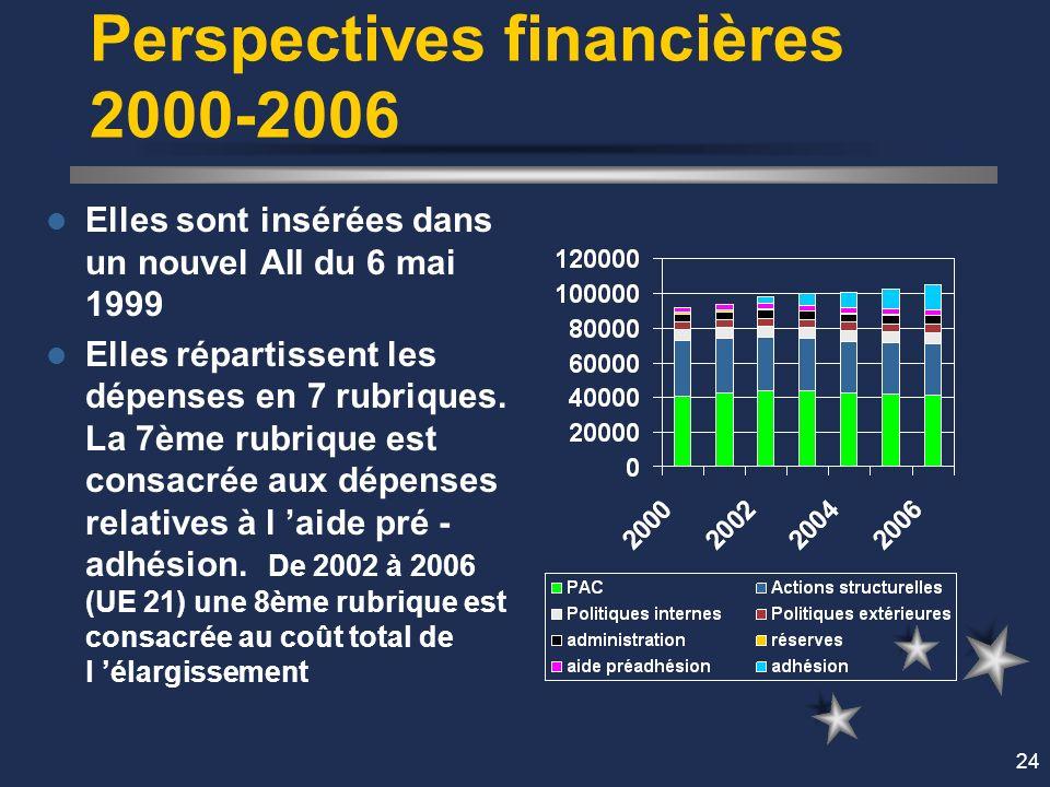 24 Perspectives financières 2000-2006 Elles sont insérées dans un nouvel AII du 6 mai 1999 Elles répartissent les dépenses en 7 rubriques.