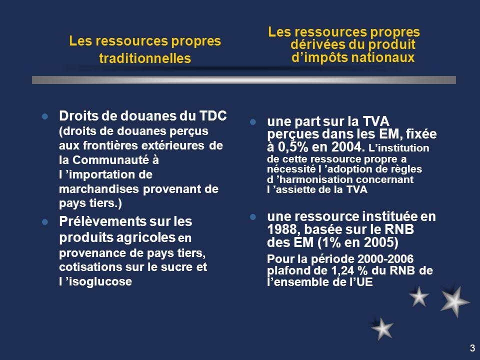 3 Les ressources propres traditionnelles Droits de douanes du TDC (droits de douanes perçus aux frontières extérieures de la Communauté à l importation de marchandises provenant de pays tiers.) Prélèvements sur les produits agricoles en provenance de pays tiers, cotisations sur le sucre et l isoglucose Les ressources propres dérivées du produit dimpôts nationaux une part sur la TVA perçues dans les EM, fixée à 0,5% en 2004.