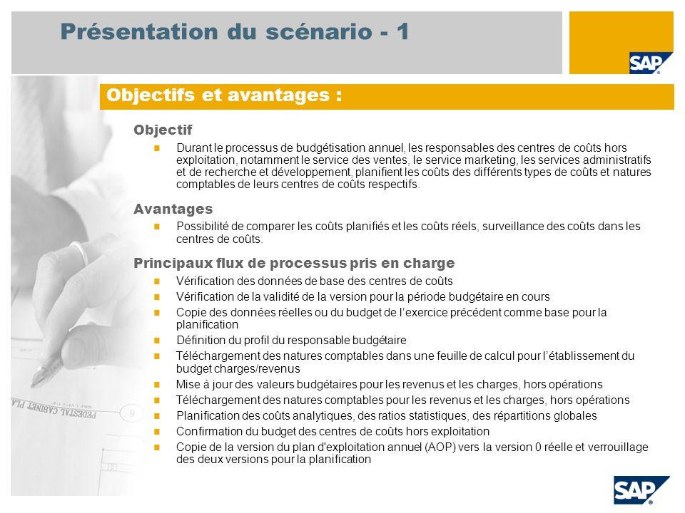 Présentation du scénario - 1 Objectif Durant le processus de budgétisation annuel, les responsables des centres de coûts hors exploitation, notamment