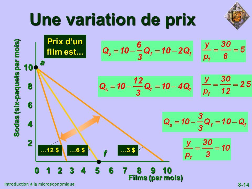 Introduction à la microéconomique 8-14 Une variation de prix 0 1 2 3 4 5 6 7 8 9 10 0 1 2 3 4 5 6 7 8 9 10 2 4 6 8 10af Prix dun film est... …6 $ …12