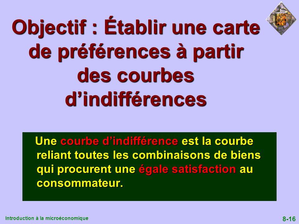 Introduction à la microéconomique 8-16 Objectif : Établir une carte de préférences à partir des courbes dindifférences Une courbe dindifférence est la