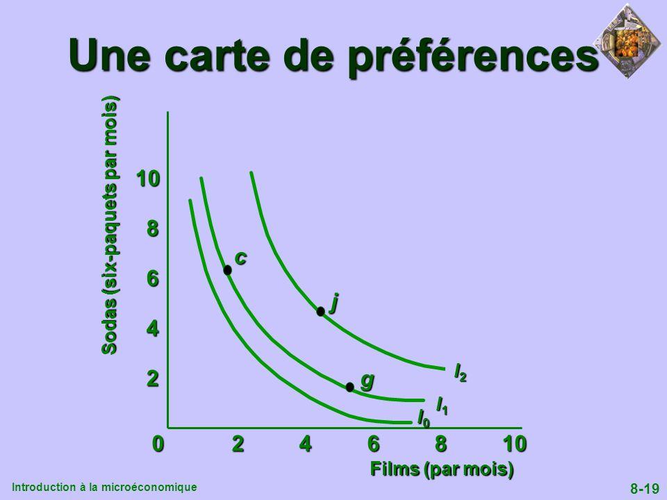 Introduction à la microéconomique 8-19 I2I2I2I2 I1I1I1I1 0 2 4 6 8 10 2 4 6 8 10 Une carte de préférences g c I0I0I0I0 j Films (par mois) Sodas (six-p