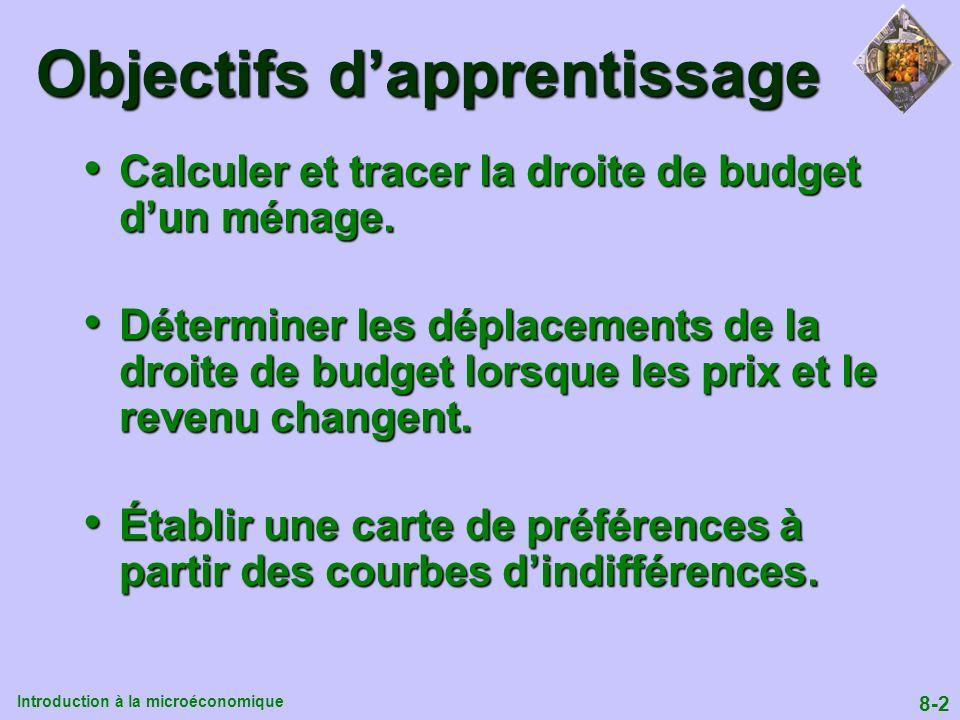 Introduction à la microéconomique 8-2 Objectifs dapprentissage Calculer et tracer la droite de budget dun ménage. Calculer et tracer la droite de budg
