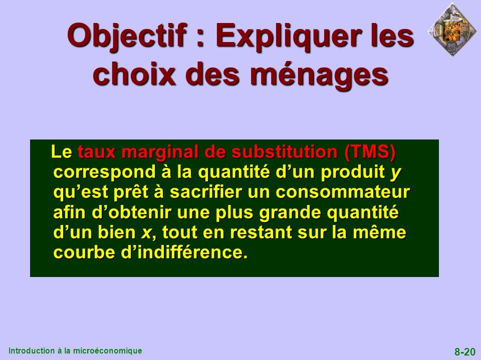Introduction à la microéconomique 8-20 Objectif : Expliquer les choix des ménages Le taux marginal de substitution (TMS) correspond à la quantité dun