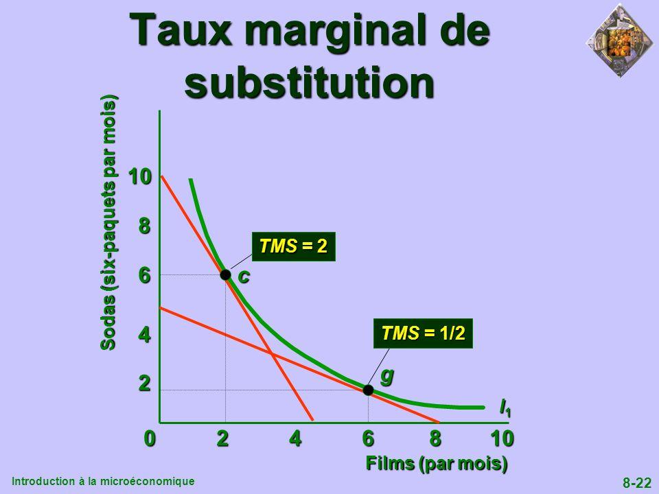 Introduction à la microéconomique 8-22 I1I1I1I1 0 2 4 6 8 10 2 4 6 8 10 Taux marginal de substitution c g TMS = 2 TMS = 1/2 Films (par mois) Sodas (si