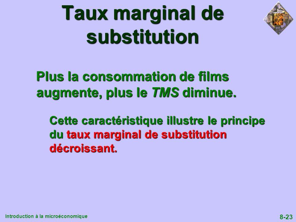 Introduction à la microéconomique 8-23 Taux marginal de substitution Plus la consommation de films augmente, plus le TMS diminue. Plus la consommation