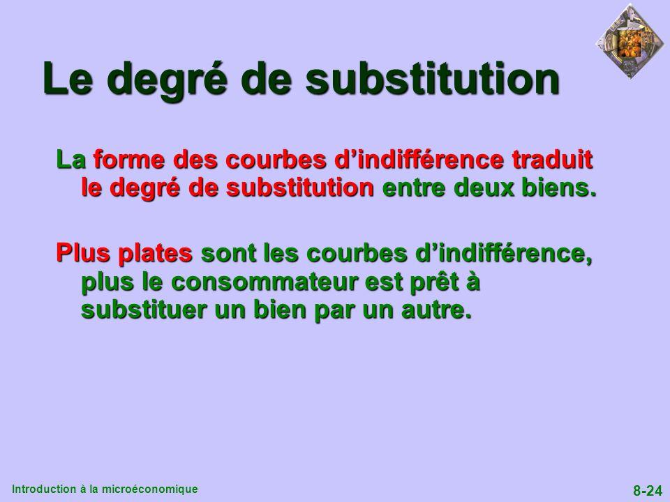 Introduction à la microéconomique 8-24 Le degré de substitution La forme des courbes dindifférence traduit le degré de substitution entre deux biens.
