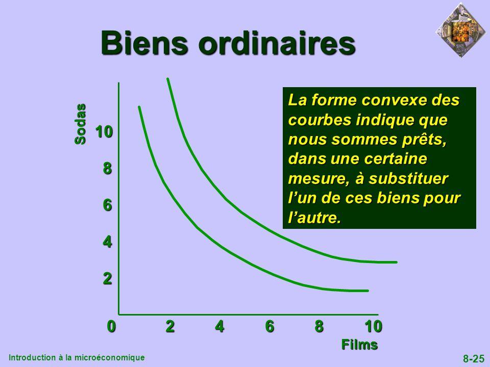 Introduction à la microéconomique 8-25 0 2 4 6 8 10 Sodas 2 4 6 8 10 Films Biens ordinaires La forme convexe des courbes indique que nous sommes prêts