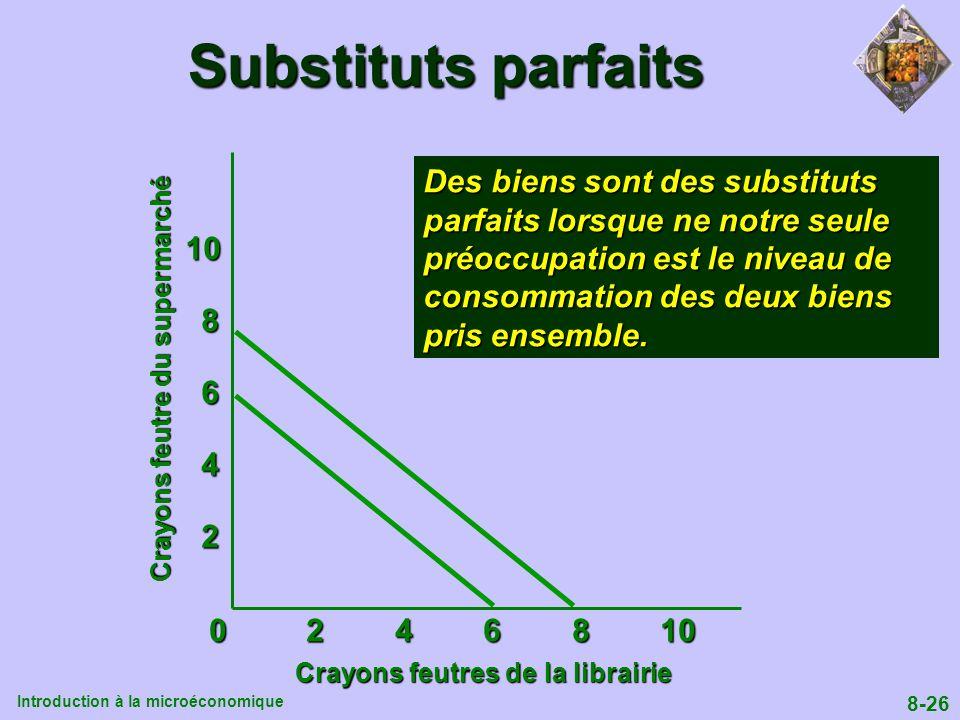 Introduction à la microéconomique 8-26 0 2 4 6 8 10 Crayons feutre du supermarché 2 4 6 8 10 Substituts parfaits Crayons feutres de la librairie Des b